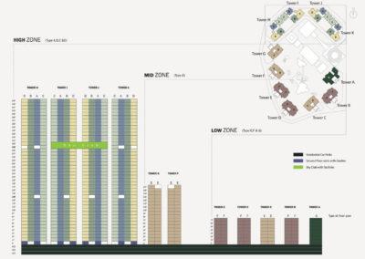 Agile-Mont-Kiara-Site-Plan