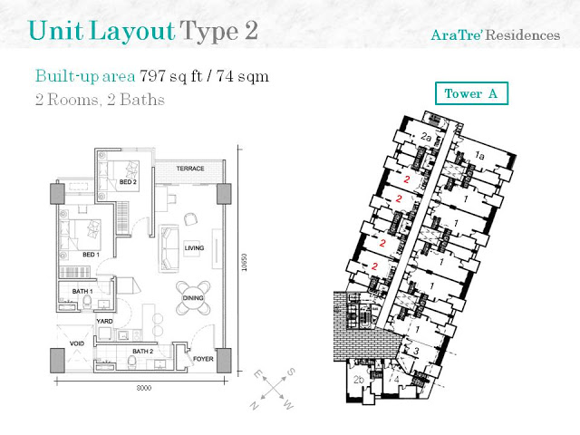 AraTre-Residences-797 sq ft -2 rooms